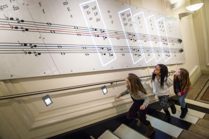 Gewinne 2 Familientickets für das Haus der Musik und 2x2 Karten für Bluatschink im Haus der Musik in Wien.